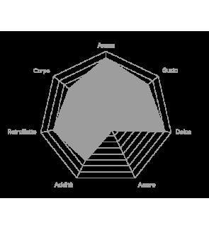 Assemblage Cremissimo - 1 Kg